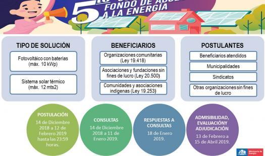 Siguen abiertas las postulaciones al Fondo de Acceso a la Energía - FAE