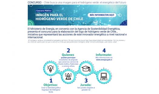 Ministerio de Energía y AgenciaSE invitan a diseñar imagen que representará al hidrógeno verde