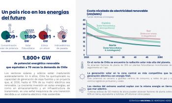 """SEREMI de Energía de Magallanes e hidrógeno verde en la Patagonia: """"la formación de capital humano especializado será clave"""""""