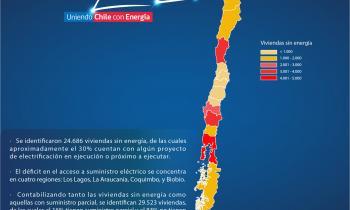 Mapa de Vulnerabilidad Energética revela que en Magallanes 1.019 familias viven sin electricidad